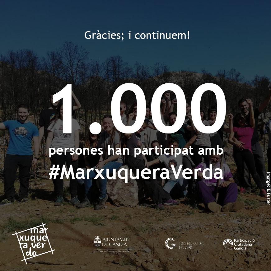 1.000 persones ja han participat amb #MarxuqueraVerda